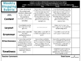 Weekly Blogging Rubric Sample