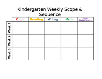 Weekly Breakdown of Scope and Sequence - EDITABLE