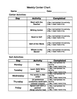 Weekly Center Checklist