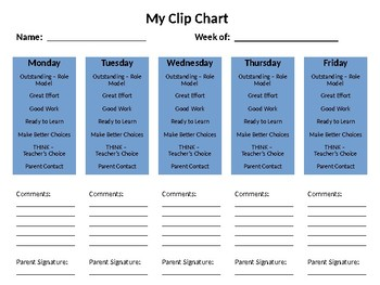 Weekly Clip Chart Tracker