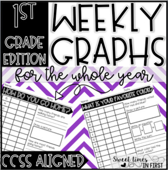 Weekly Common Core Aligned Student Graphs for the Whole School Year!