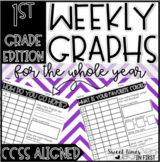 Weekly Common Core Aligned Student Graphs for the Whole Sc