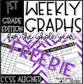 Weekly Common Core Aligned Student Graphs for the Whole School Year FREEBIE