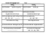 Weekly Common Core Language: Weeks 1-9