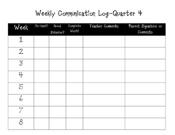 Weekly Communication Log