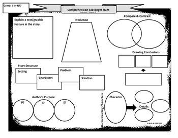 Weekly Comprehension Skills & Strategies - Journeys - Grade 3 - Unit 1