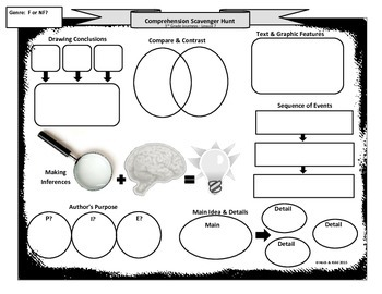 Weekly Comprehension Skills & Strategies - Journeys - Grade 3 - Unit 2