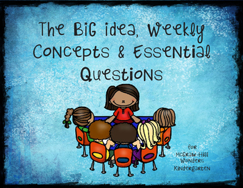 The Big Idea, Weekly Concepts and Essential Questions for Wonders Kindergarten