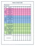 Weekly Conduct Grade Charts