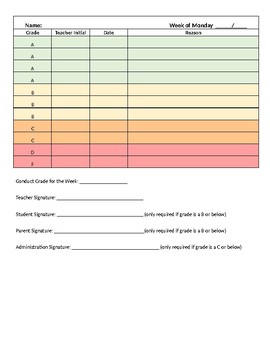 Weekly Conduct Tracker