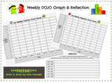 Weekly Class DOJO Graph & Reflection for Students FREEBIE!!
