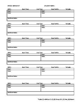 Weekly Data Sheets