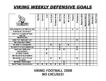 Weekly Defensive Goals