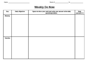 Weekly Do Now Chart