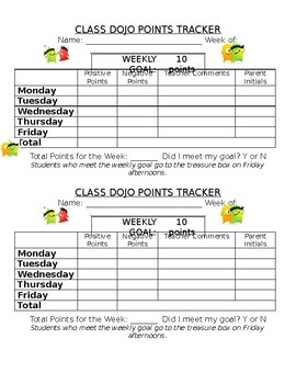Weekly Dojo Report Complete with Teacher Comments