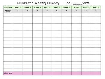 Weekly Fluency Chart (Teacher & Student Copy!)