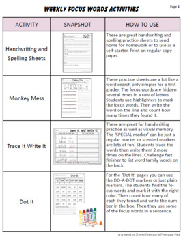 Weekly Focus Words and Rimes [Spelling Program]