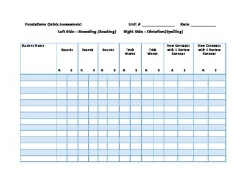 Weekly Foundations Quick Assessment