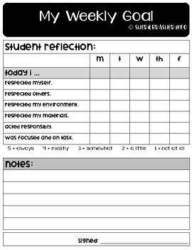 Weekly Goal Sheets - Fillable