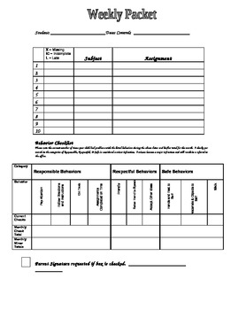 Weekly Graded Packet Cover Sheet