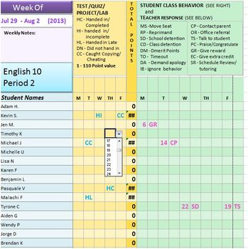 Weekly Grades and Behavior Management Spreadsheet - Back-to-School Makeover