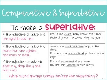 Weekly Grammar and Language Activities: Comparatives and Superlatives