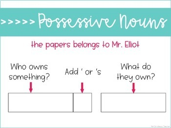 Grammar Third Grade Activities: Possessive Nouns