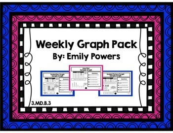 Graphing Practice (Weekly Practice Pack)