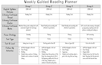 Weekly Guided Reading Planner - 4 Reading Groups