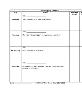 Weekly Homework Reading Logs- EDITABLE!