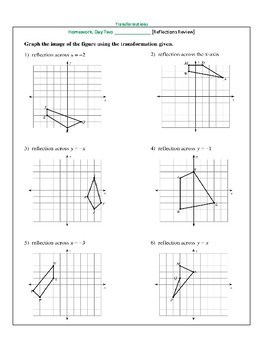 Weekly Homework - Transformations Review
