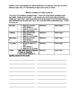 Weekly Homework and Spelling words