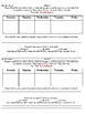 Special Ed Weekly Communication Sheet  *editable*