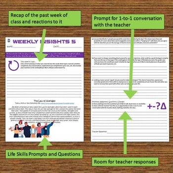 Weekly Insights for a Personal Finance Class | Journal, Exploration, Reflection