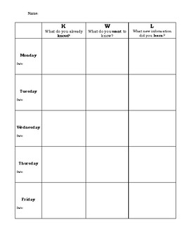 Weekly KWL Chart Template