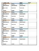 Weekly Lesson Plan Blank for Microsoft Word - 7 subject