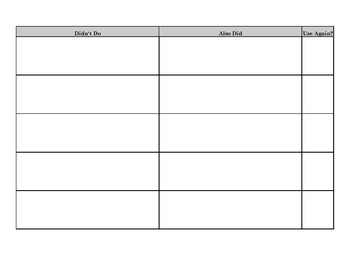 Weekly Lesson Plan Blanks