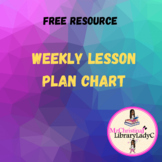 Weekly Lesson Plan Chart