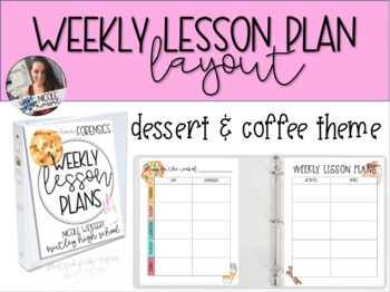 Weekly Lesson Plan Outline - Dessert/Coffee Theme