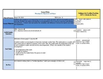 Weekly Lesson Plan TEK 5.2A-G