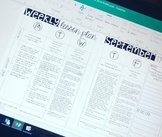 Weekly Lesson Plan Template -Two Page