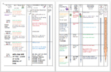 Weekly Lesson Plan Template - Word