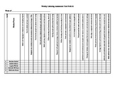 Weekly Listening Skill Assessment Form