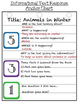 Weekly Literacy Unit: Animals in Winter by Henrietta Bancroft and R. Van Gelder