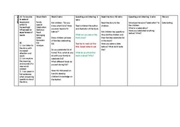 Weekly Literacy plan on Citizenship Week