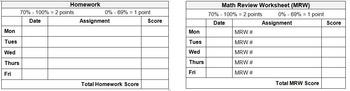 Weekly Math Grading Log (Weekly Math Menu)