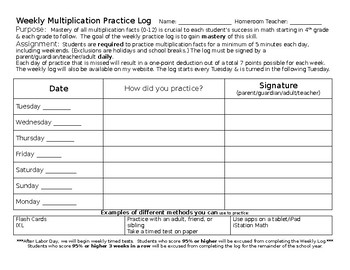 Weekly Multiplication Fact Practice Log
