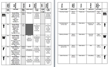 Weekly Overview Lesson Plan template (Customized)