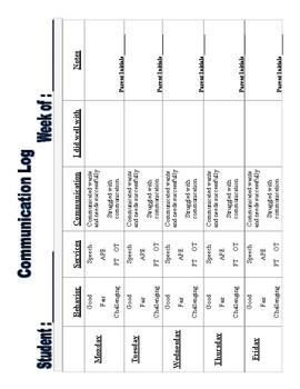 Weekly Parent Communication Log