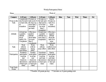 Weekly Participation Rubric